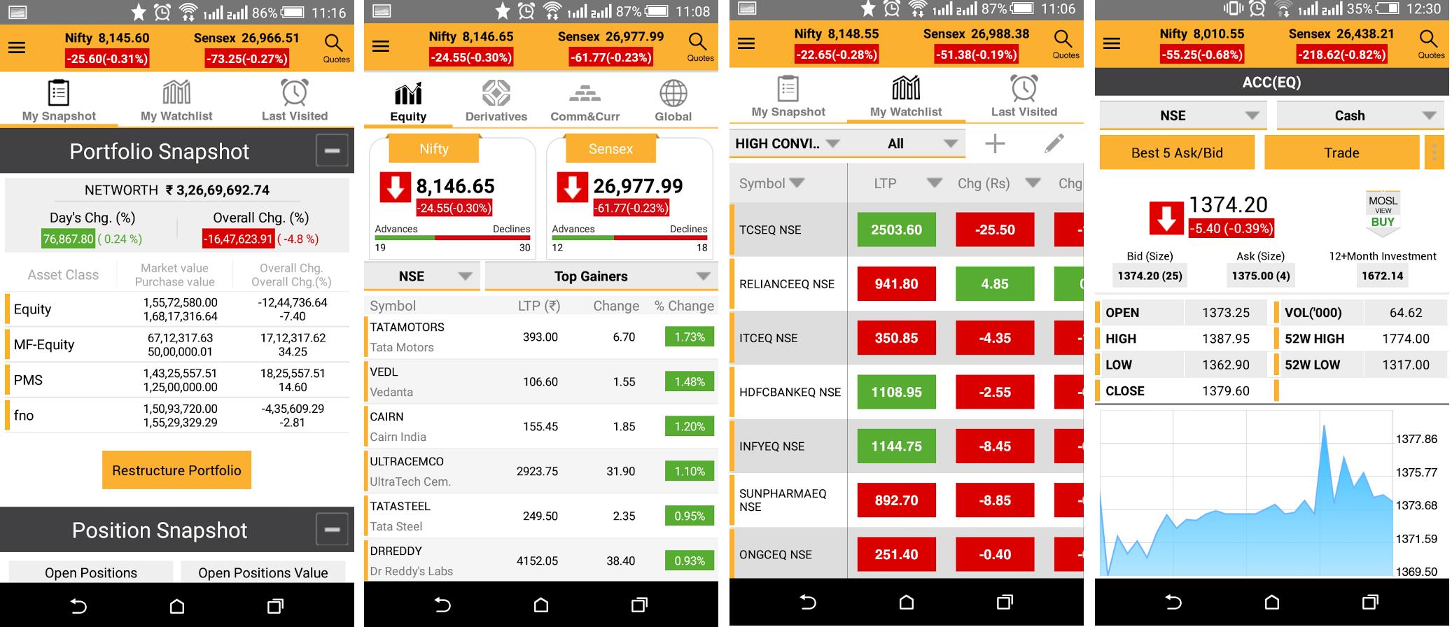 motilal-oswal-mobile-trading-app-screenshot